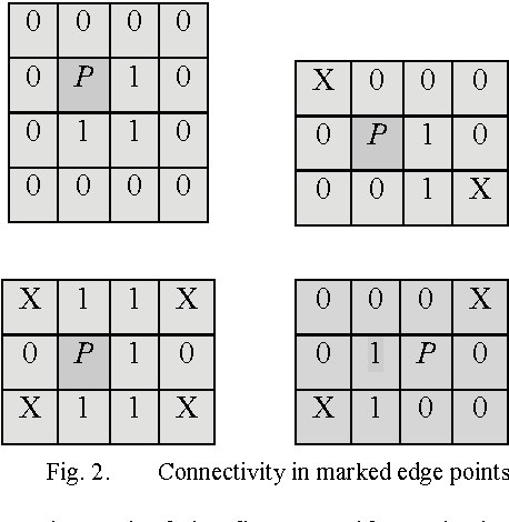 Fig. 2. Connectivity in marked edge points