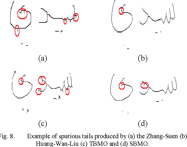 Fig. 8. Example of spurious tails produced by (a) the Zhang-Suen (b) Huang-Wan-Liu (c) TBMO and (d) SBMO.