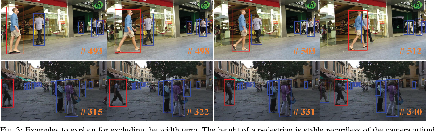 Figure 3 for A CRF-based Framework for Tracklet Inactivation in Online Multi-Object Tracking