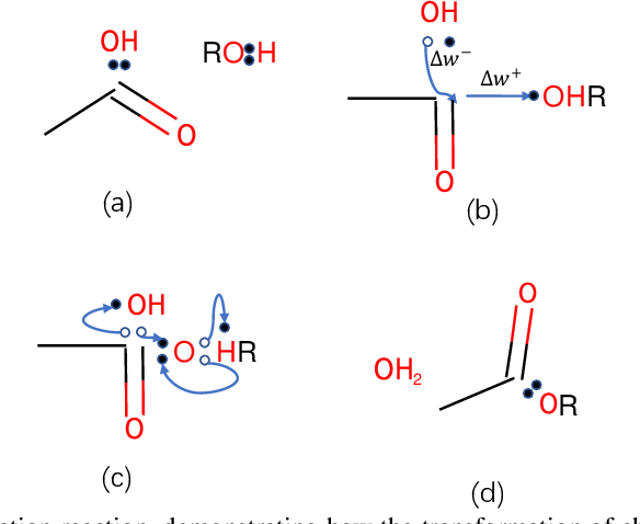 Figure 1 for Non-autoregressive electron flow generation for reaction prediction
