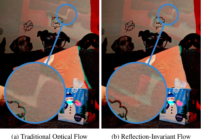 Figure 4 for Learned Dual-View Reflection Removal