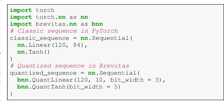 Figure 2 for Benchmarking Quantized Neural Networks on FPGAs with FINN