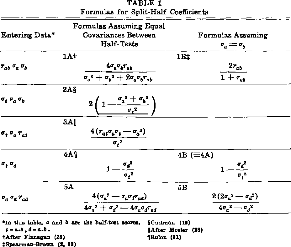 Coefficient alpha and the internal structure of tests - Semantic Scholar