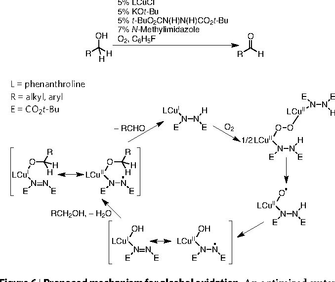 Figure 6 From Biologically Inspired Oxidation Catalysis