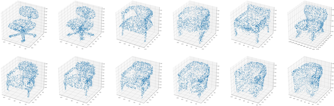 Figure 3 for Conditional Invertible Flow for Point Cloud Generation