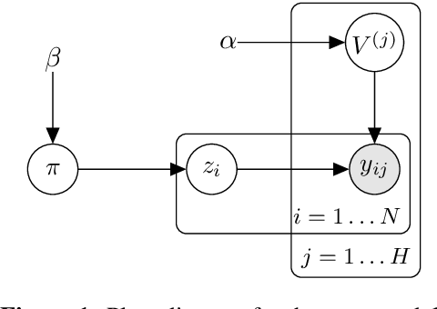 Figure 1 for Multilingual NER Transfer for Low-resource Languages