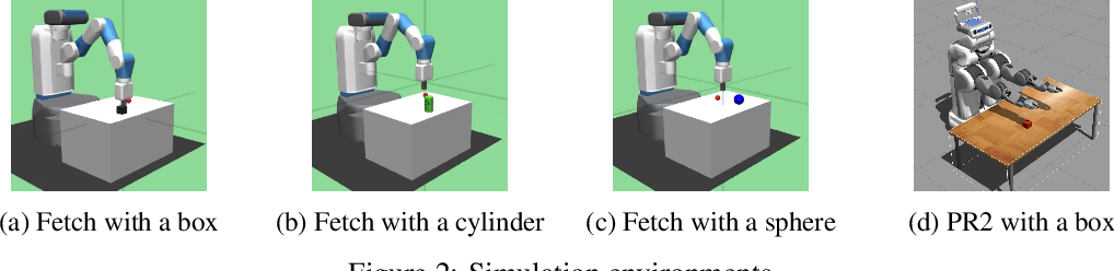 Figure 3 for An Empowerment-based Solution to Robotic Manipulation Tasks with Sparse Rewards