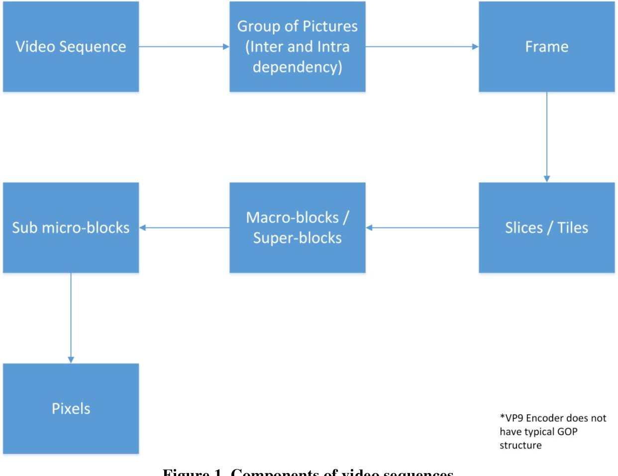 PDF] User perceived video quality modelling on mobile devices for