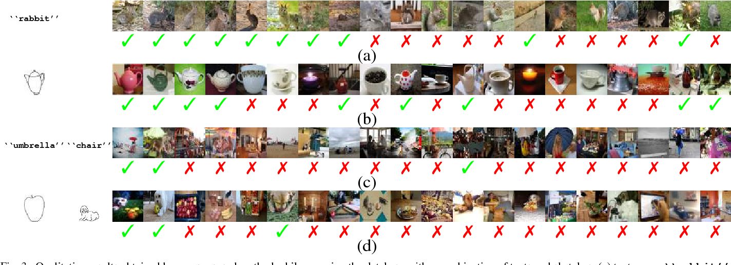 Figure 3 for Learning Cross-Modal Deep Embeddings for Multi-Object Image Retrieval using Text and Sketch