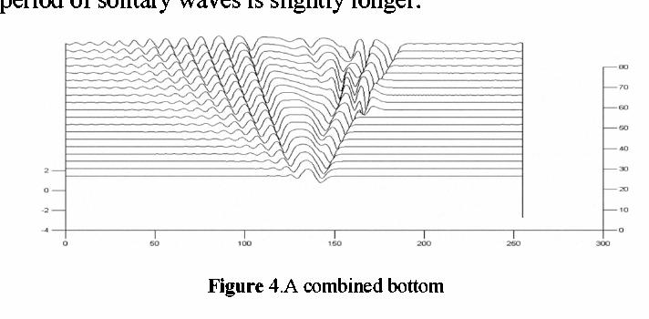 Waterfall plot semantic scholar figure 4 ccuart Images