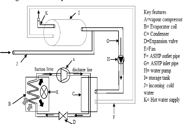 Computational design of an optimized control system for a split-type