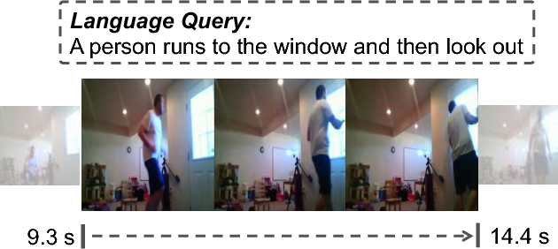 Figure 1 for TALL: Temporal Activity Localization via Language Query