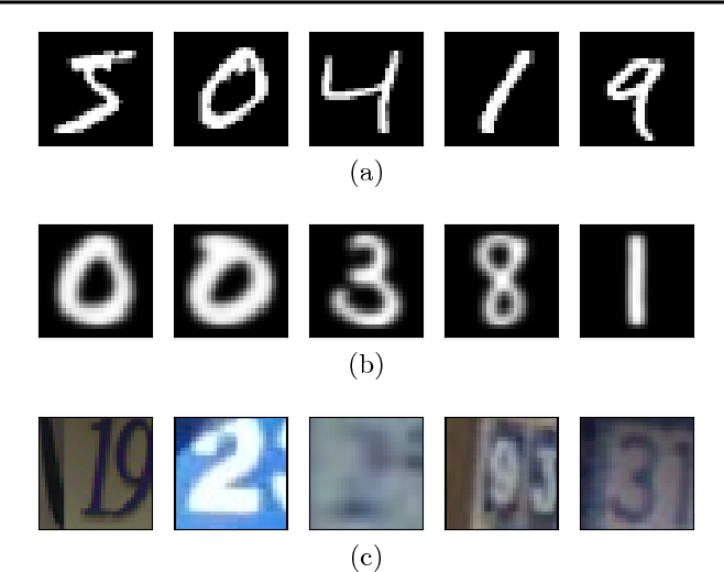 Figure 3 for Deep Discriminative Learning for Unsupervised Domain Adaptation