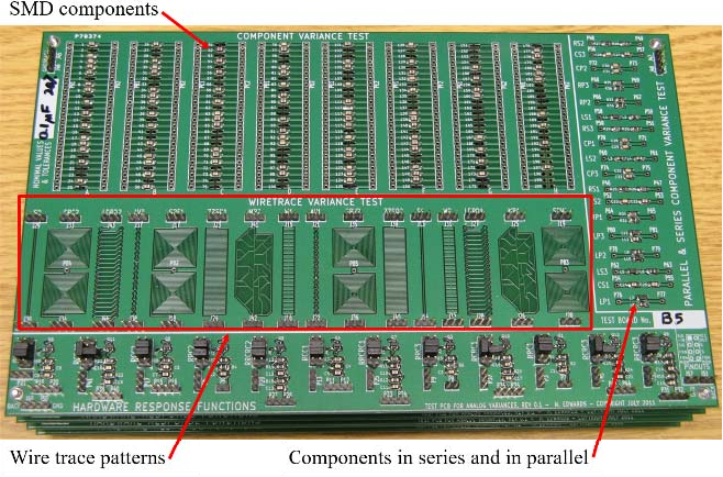 Unique signatures from printed circuit board design patterns and ...