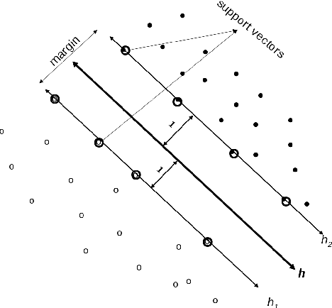 Figure 3 for Data Mining of Causal Relations from Text: Analysing Maritime Accident Investigation Reports