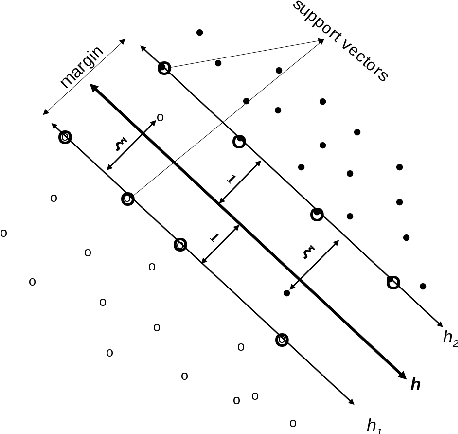 Figure 4 for Data Mining of Causal Relations from Text: Analysing Maritime Accident Investigation Reports