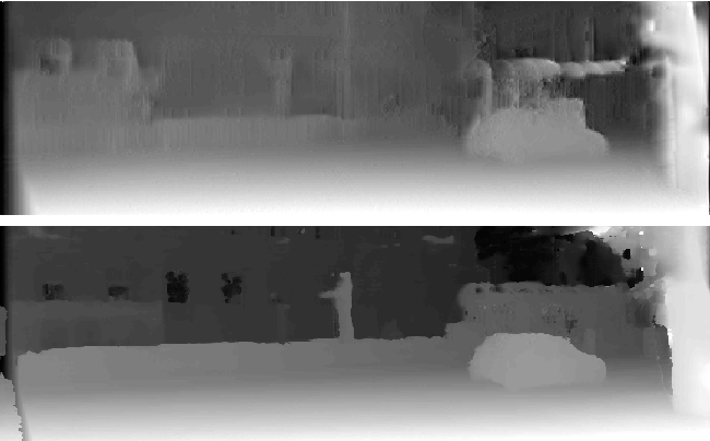 Figure 3 for On the Importance of Stereo for Accurate Depth Estimation: An Efficient Semi-Supervised Deep Neural Network Approach