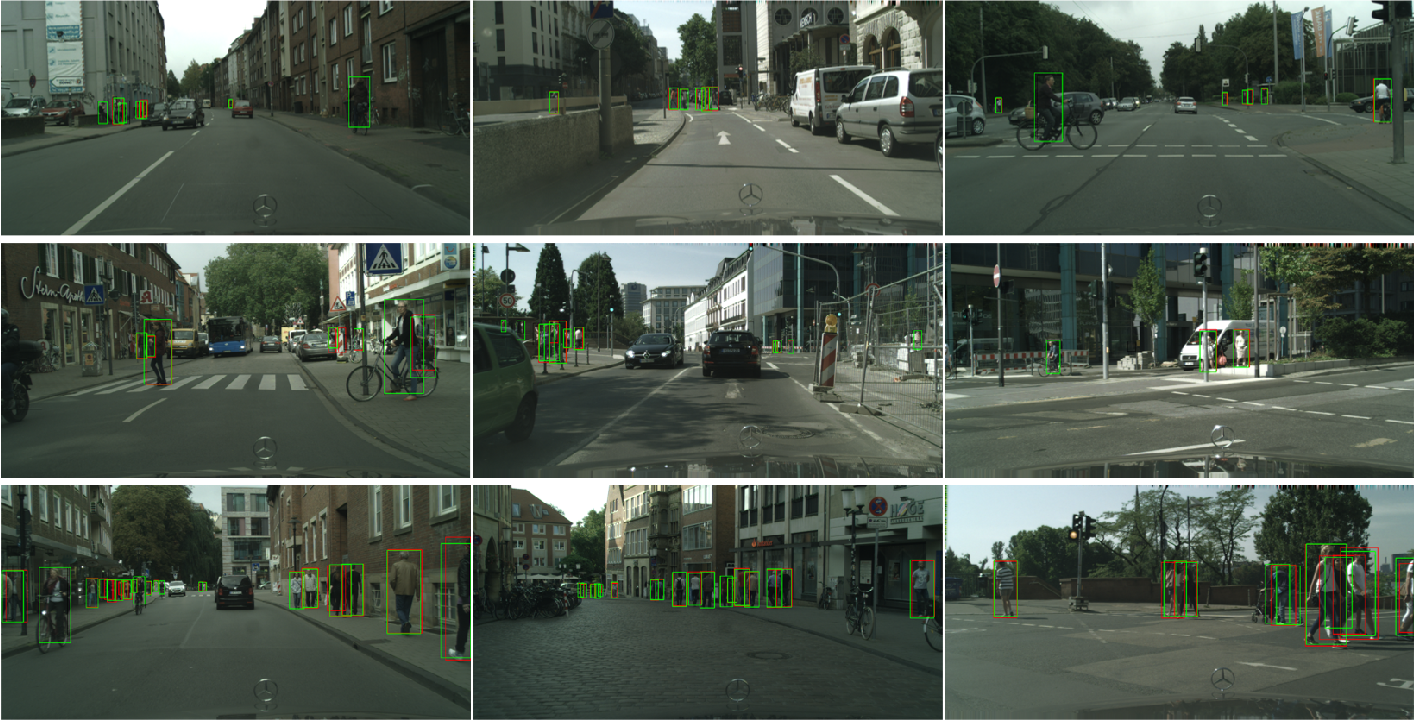 Figure 3 for Coupled Network for Robust Pedestrian Detection with Gated Multi-Layer Feature Extraction and Deformable Occlusion Handling