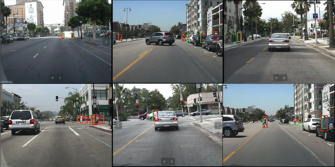 Figure 4 for Coupled Network for Robust Pedestrian Detection with Gated Multi-Layer Feature Extraction and Deformable Occlusion Handling