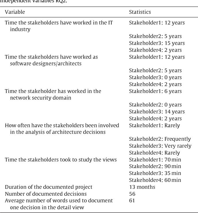 PDF] A documentation framework for architecture decisions