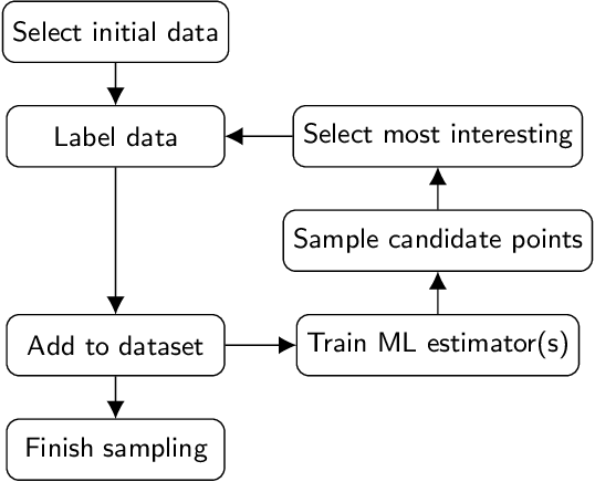 Figure 2 for Constraining the Parameters of High-Dimensional Models with Active Learning