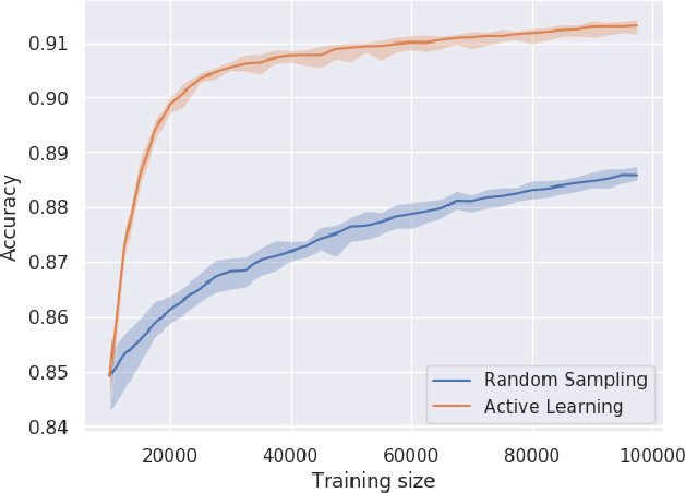 Figure 4 for Constraining the Parameters of High-Dimensional Models with Active Learning