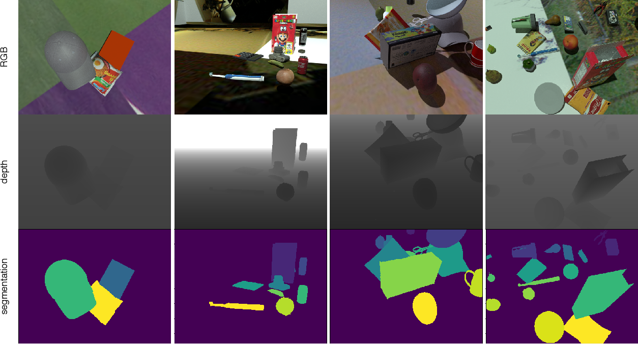Figure 3 for Unsupervised Domain Adaptation through Inter-modal Rotation for RGB-D Object Recognition