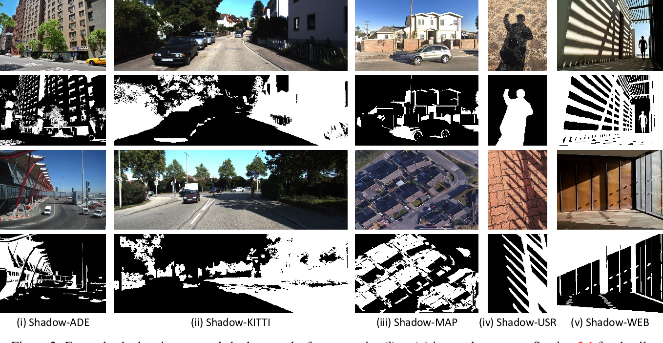 Figure 3 for Revisiting Shadow Detection: A New Benchmark Dataset for Complex World