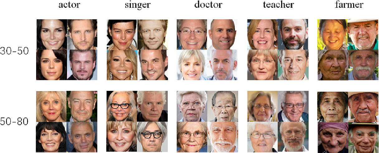 Figure 1 for Personalized and Occupational-aware Age Progression by Generative Adversarial Networks