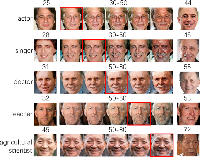 Figure 3 for Personalized and Occupational-aware Age Progression by Generative Adversarial Networks