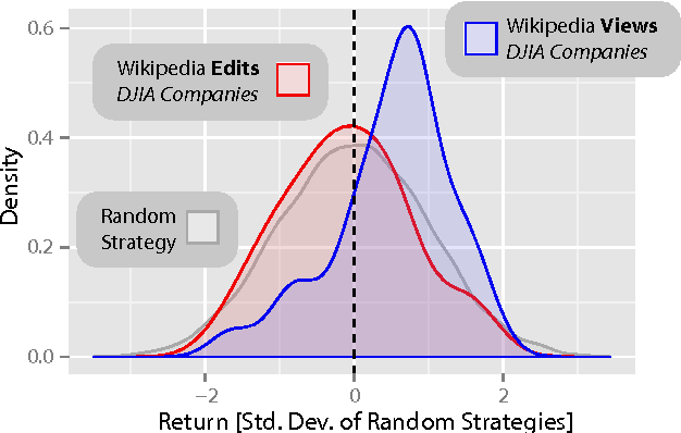 Figure 2 from Searching Choices: Quantifying Decision‐Making