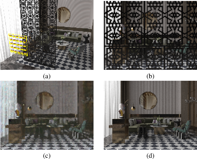 Figure 1 for DeOccNet: Learning to See Through Foreground Occlusions in Light Fields