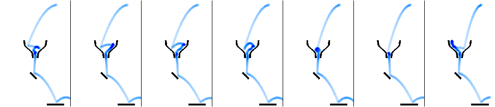 Figure 2 for Adaptive Skip Intervals: Temporal Abstraction for Recurrent Dynamical Models