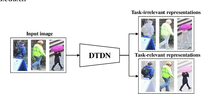 Figure 1 for Learning Task-oriented Disentangled Representations for Unsupervised Domain Adaptation