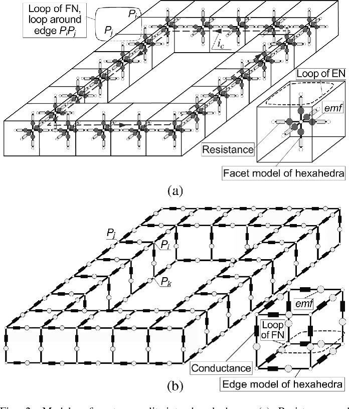 Network Representation Of Conducting Regions In 3 D Finite Element