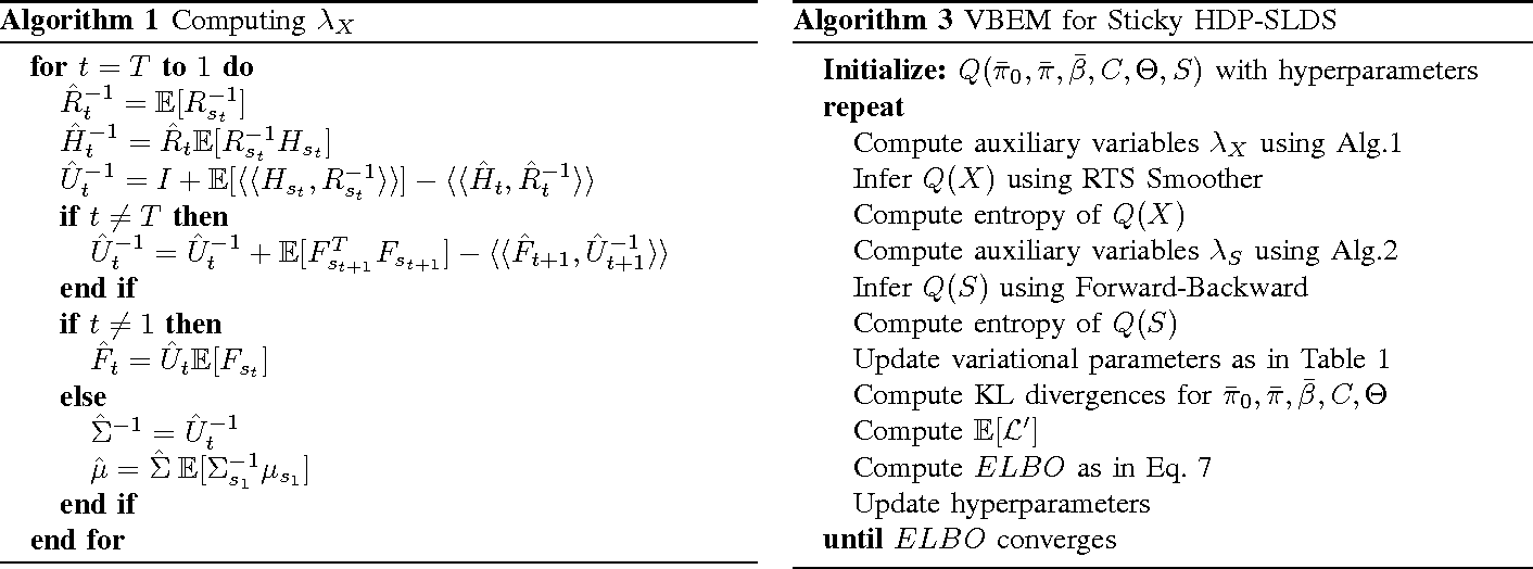 Figure 2 for Accelerometer based Activity Classification with Variational Inference on Sticky HDP-SLDS