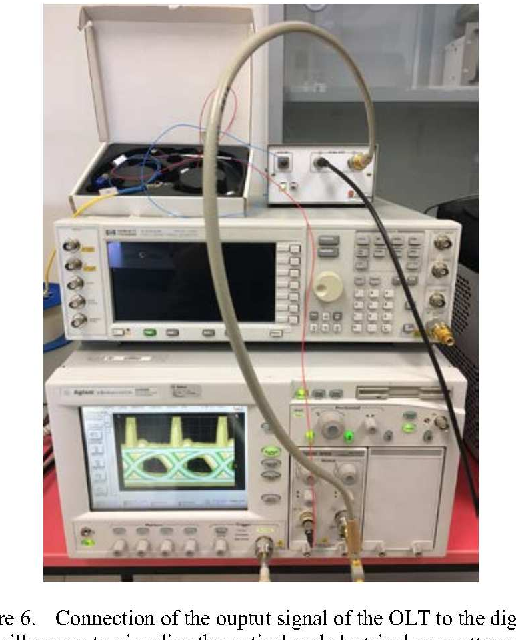 Figure 6 from Testbed laboratory for the physical analysis