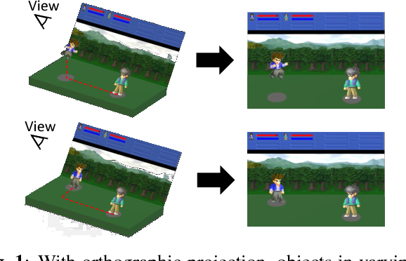 Figure 1 for Deep Reinforcement Learning for Playing 2.5D Fighting Games