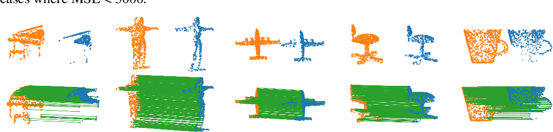 Figure 4 for Learning 3D-3D Correspondences for One-shot Partial-to-partial Registration