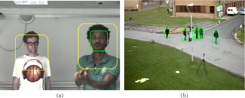 Figure 1 for An On-line Variational Bayesian Model for Multi-Person Tracking from Cluttered Scenes