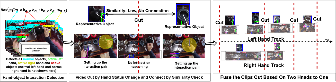 Figure 4 for The Object at Hand: Automated Editing for Mixed Reality Video Guidance from Hand-Object Interactions