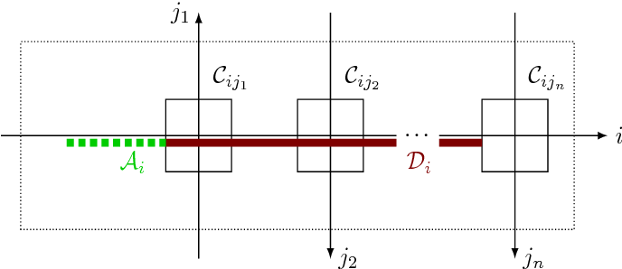 Figure 3 for An Algorithm for Supervised Driving of Cooperative Semi-Autonomous Vehicles (Extended)