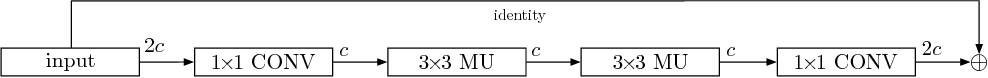 Figure 4 for Video Pixel Networks