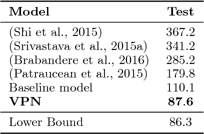 Figure 1 for Video Pixel Networks