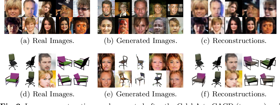 Figure 3 for Learning latent representations across multiple data domains using Lifelong VAEGAN