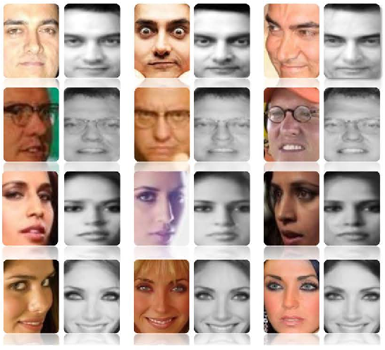 Figure 1 for Recover Canonical-View Faces in the Wild with Deep Neural Networks