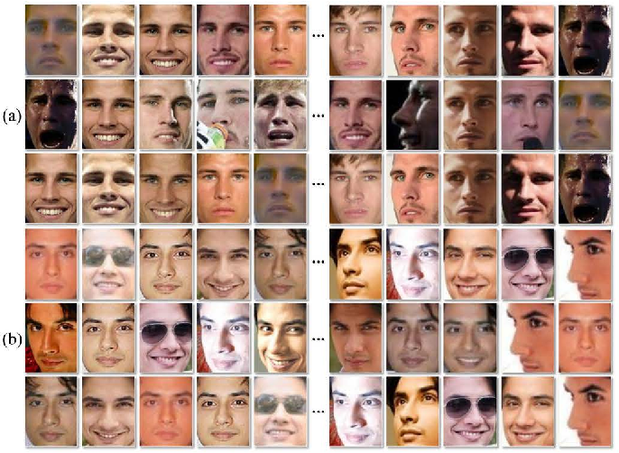 Figure 3 for Recover Canonical-View Faces in the Wild with Deep Neural Networks