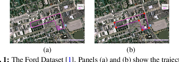 Figure 1 for TensorMap: Lidar-Based Topological Mapping and Localization via Tensor Decompositions