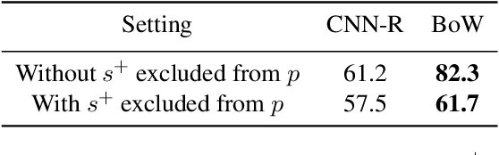 Figure 2 for Encouraging Paragraph Embeddings to Remember Sentence Identity Improves Classification