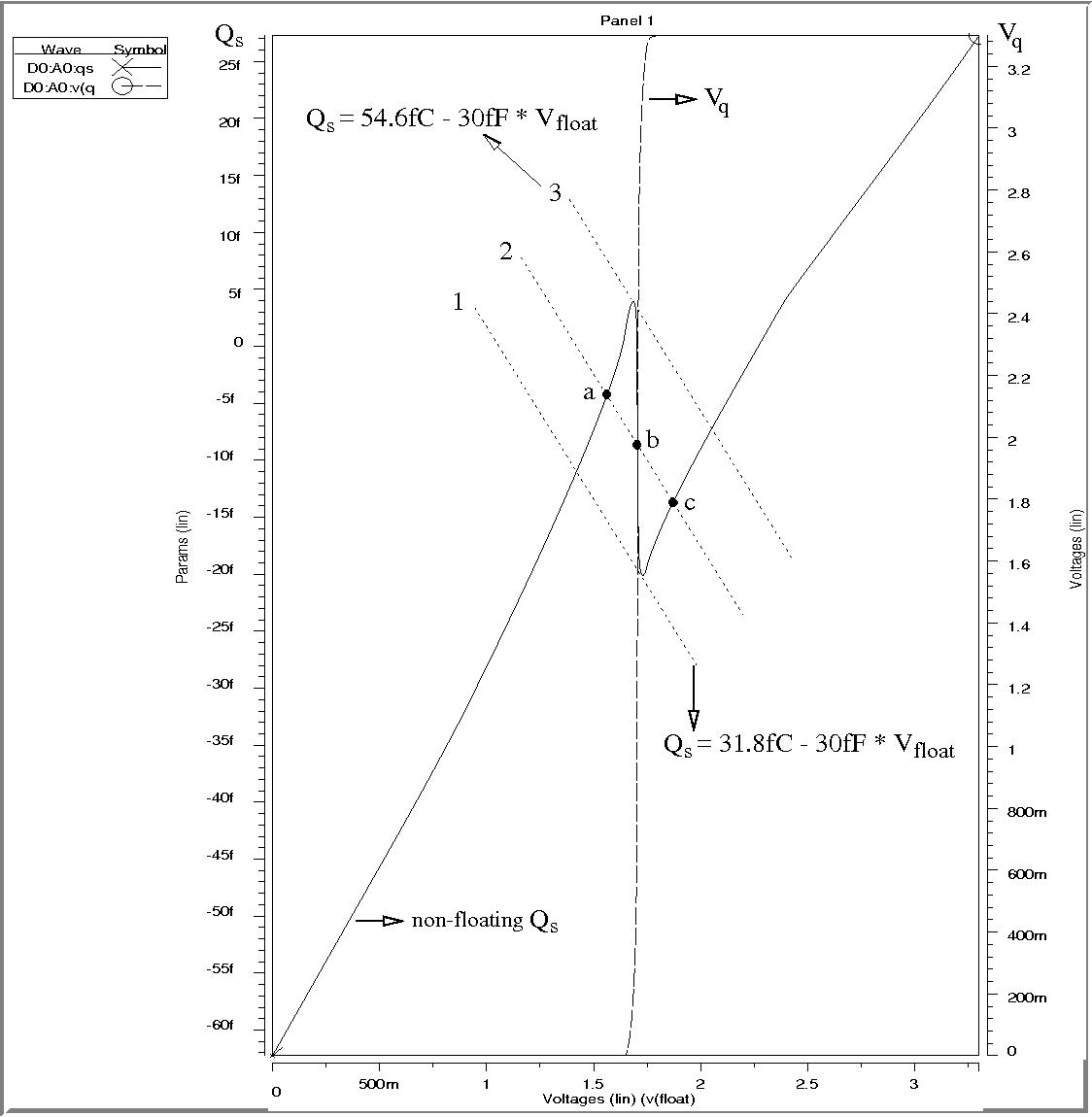 Lowpower Vlsi Circuits And Systems Buch Portofrei Weltbildde